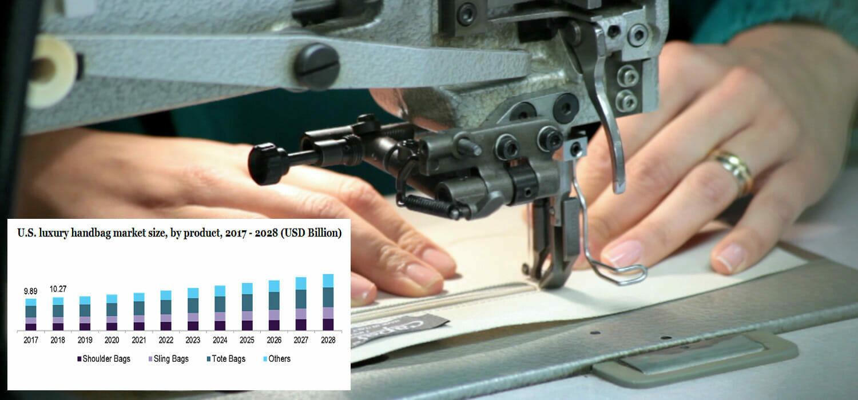 Perché il mercato globale della borsa crescerà fino a 94 mld